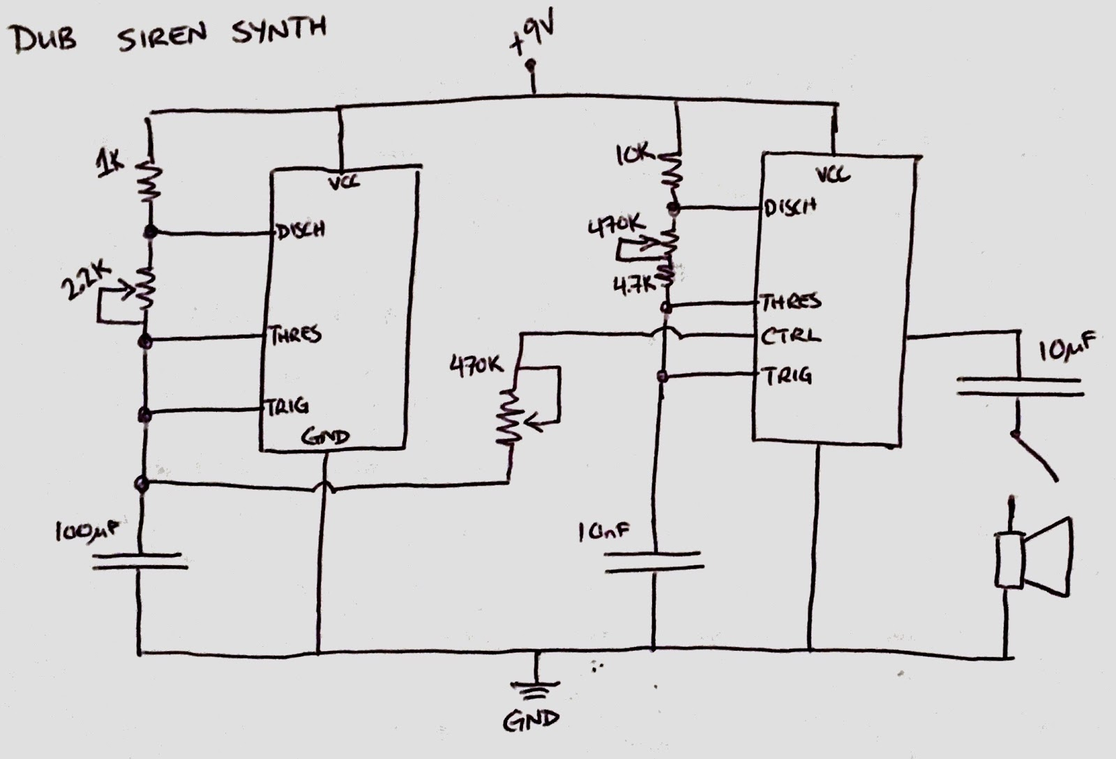 understanding the twsu synth kit
